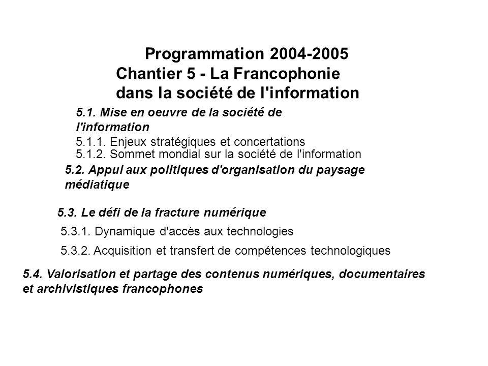 5.4.1.Accès ouvert et libre aux contenus numériques francophones 5.4.2.