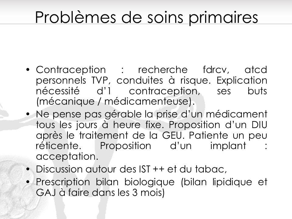 Problèmes de soins primaires Contraception : recherche fdrcv, atcd personnels TVP, conduites à risque. Explication nécessité d'1 contraception, ses bu