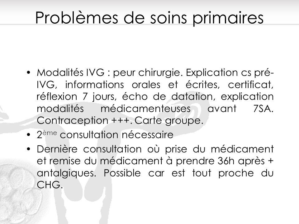 Problèmes de soins primaires Modalités IVG : peur chirurgie. Explication cs pré- IVG, informations orales et écrites, certificat, réflexion 7 jours, é