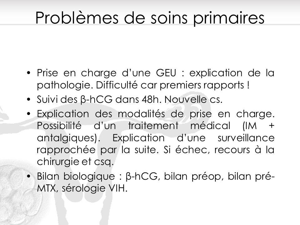 Problèmes de soins primaires Prise en charge d'une GEU : explication de la pathologie. Difficulté car premiers rapports ! Suivi des β-hCG dans 48h. No