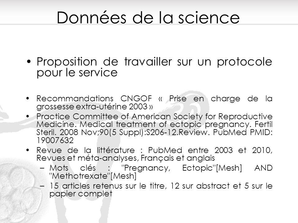 Données de la science Proposition de travailler sur un protocole pour le service Recommandations CNGOF « Prise en charge de la grossesse extra-utérine