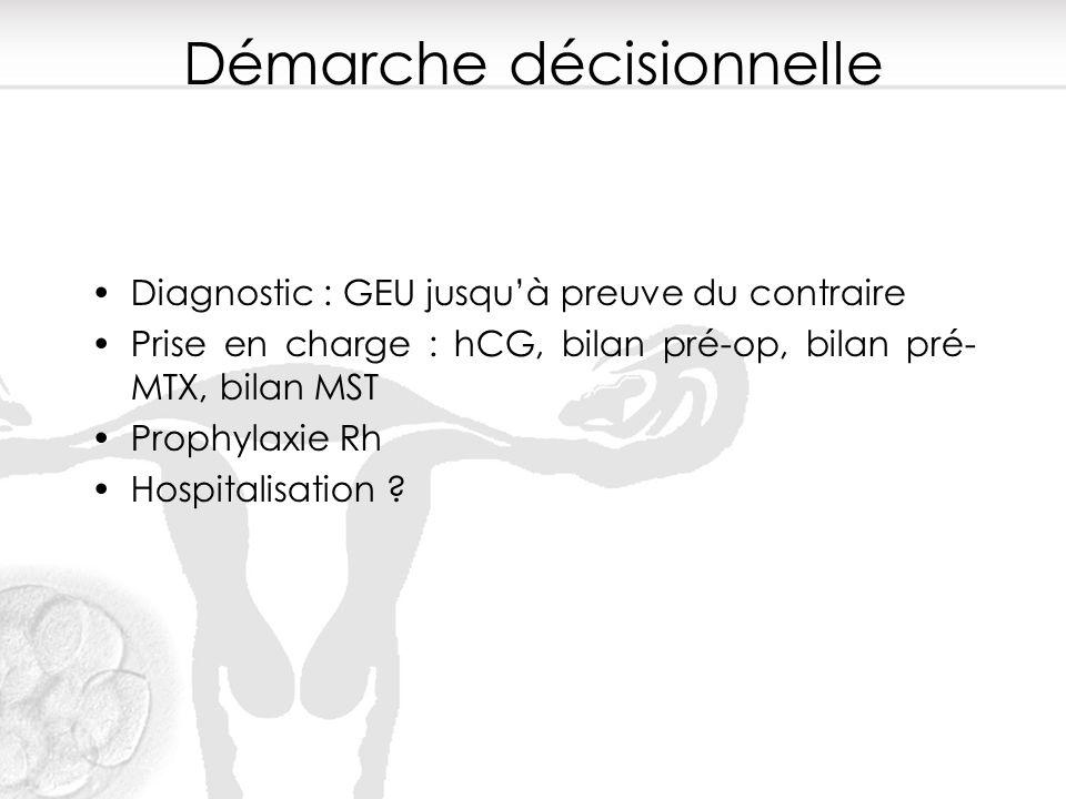 Démarche décisionnelle Diagnostic : GEU jusqu'à preuve du contraire Prise en charge : hCG, bilan pré-op, bilan pré- MTX, bilan MST Prophylaxie Rh Hosp
