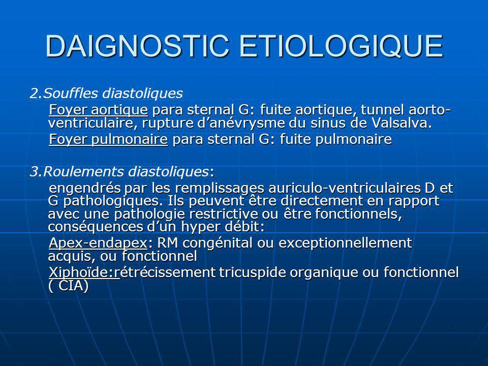 DAIGNOSTIC ETIOLOGIQUE 2.Souffles diastoliques Foyer aortique para sternal G: fuite aortique, tunnel aorto- ventriculaire, rupture d'anévrysme du sinu
