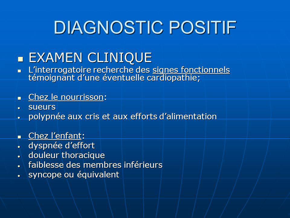 DIAGNOSTIC POSITIF EXAMEN CLINIQUE EXAMEN CLINIQUE L'interrogatoire recherche des signes fonctionnels témoignant d'une éventuelle cardiopathie; L'inte