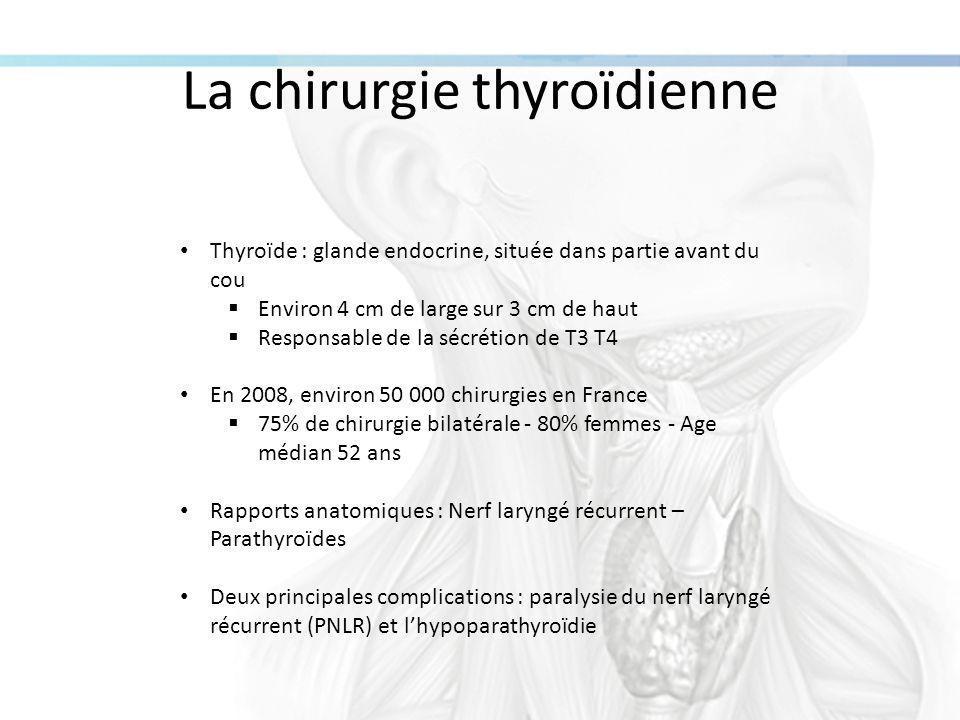 La chirurgie thyroïdienne