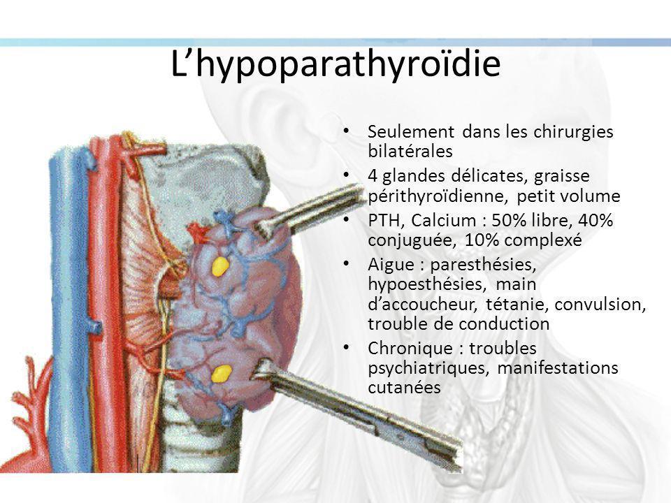Arbre décisionnel : hypoparathyroïdie secondaire