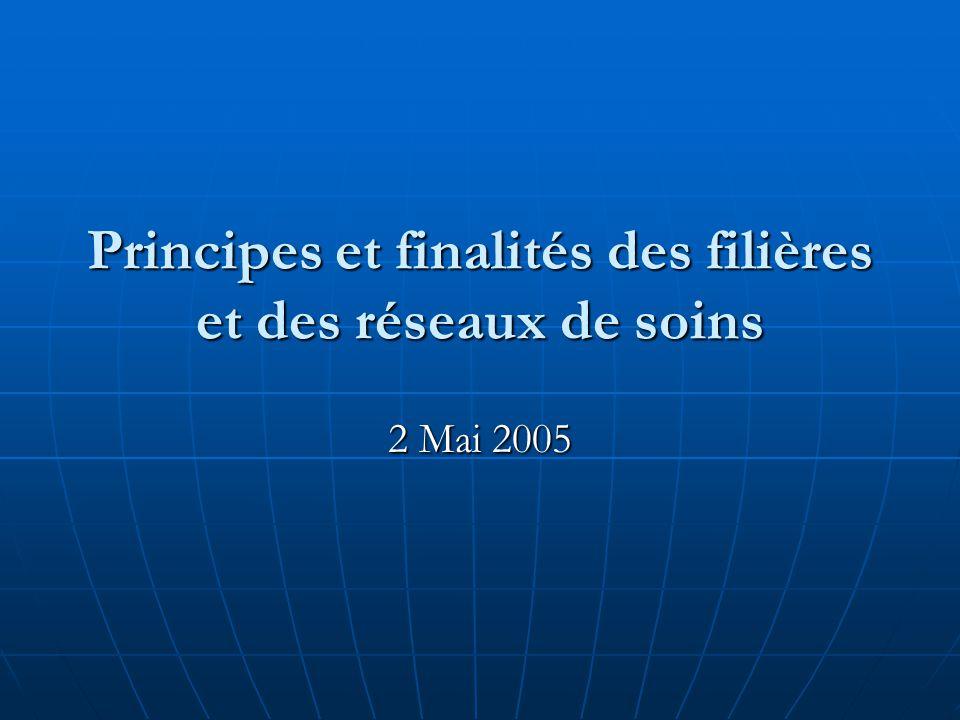 Principes et finalités des filières et des réseaux de soins 2 Mai 2005
