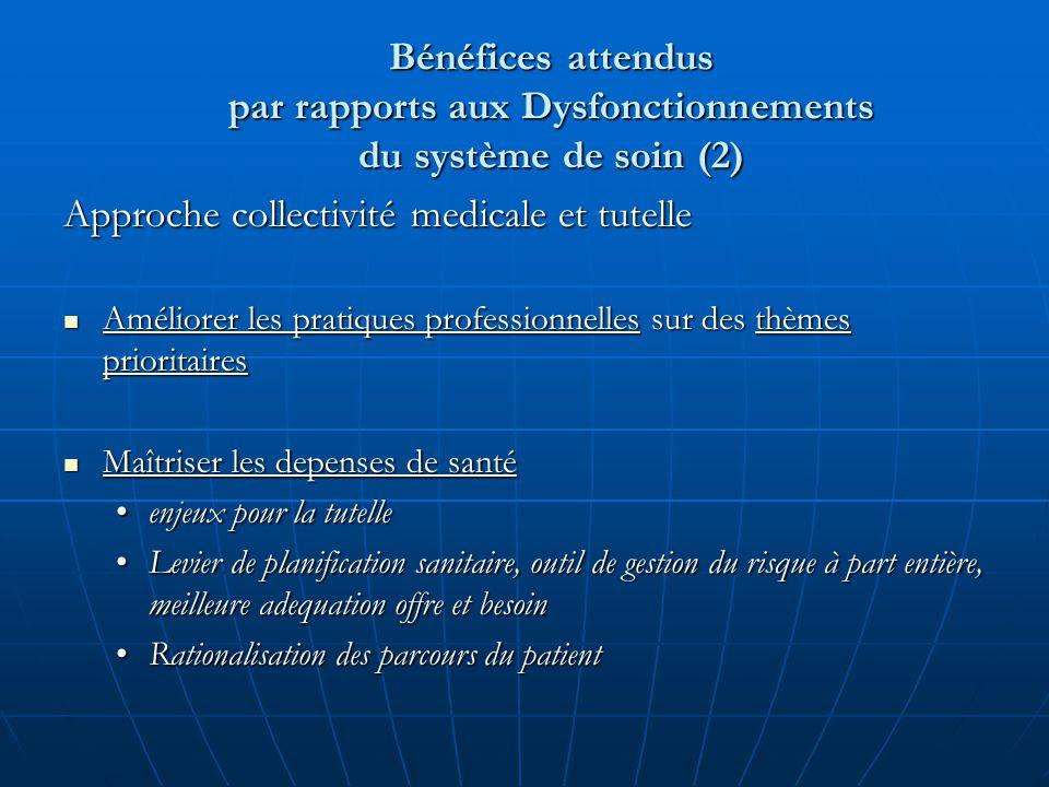 Bénéfices attendus par rapports aux Dysfonctionnements du système de soin (2) Approche collectivité medicale et tutelle Améliorer les pratiques profes