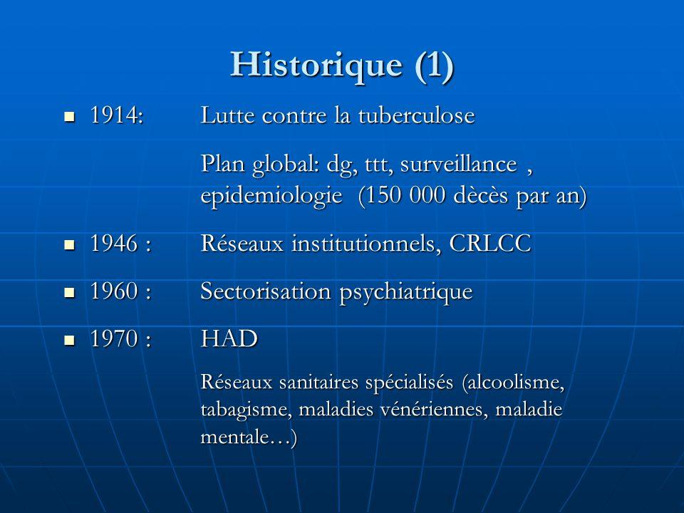 Historique (1) 1914: Lutte contre la tuberculose 1914: Lutte contre la tuberculose Plan global: dg, ttt, surveillance, epidemiologie (150 000 dècès pa