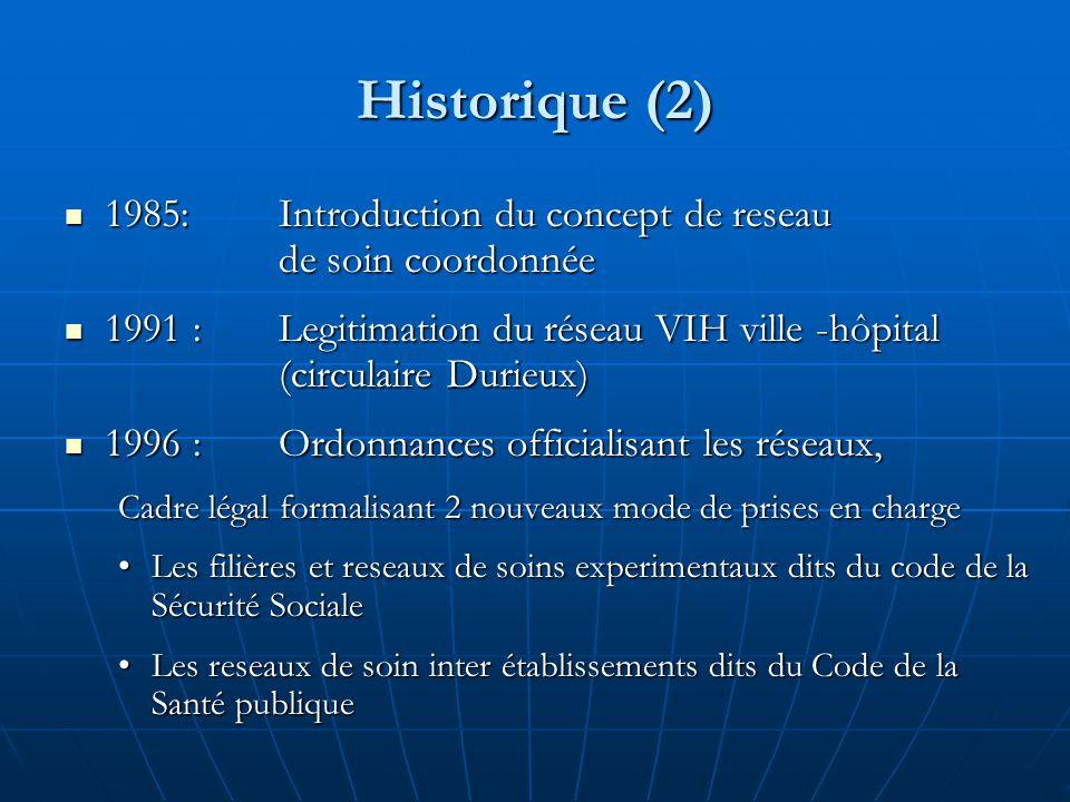 Historique (2) 1985: Introduction du concept de reseau de soin coordonnée 1985: Introduction du concept de reseau de soin coordonnée 1991 : Legitimati
