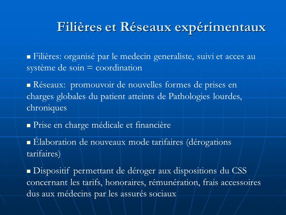 Filières et Réseaux expérimentaux Filières: organisé par le medecin generaliste, suivi et acces au système de soin = coordination Réseaux: promouvoir