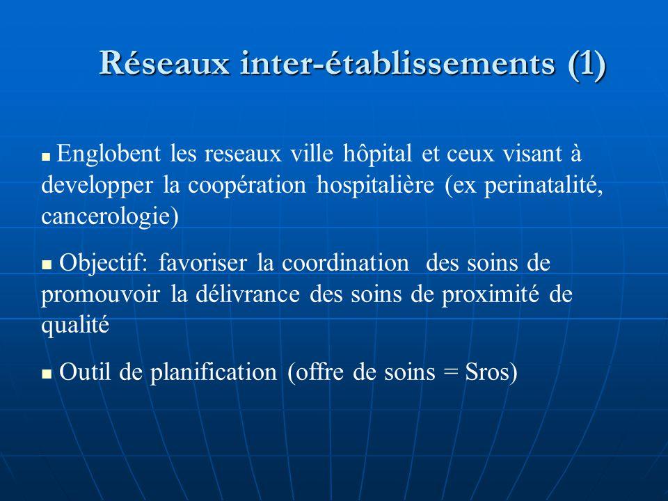 Réseaux inter-établissements (1) Englobent les reseaux ville hôpital et ceux visant à developper la coopération hospitalière (ex perinatalité, cancero
