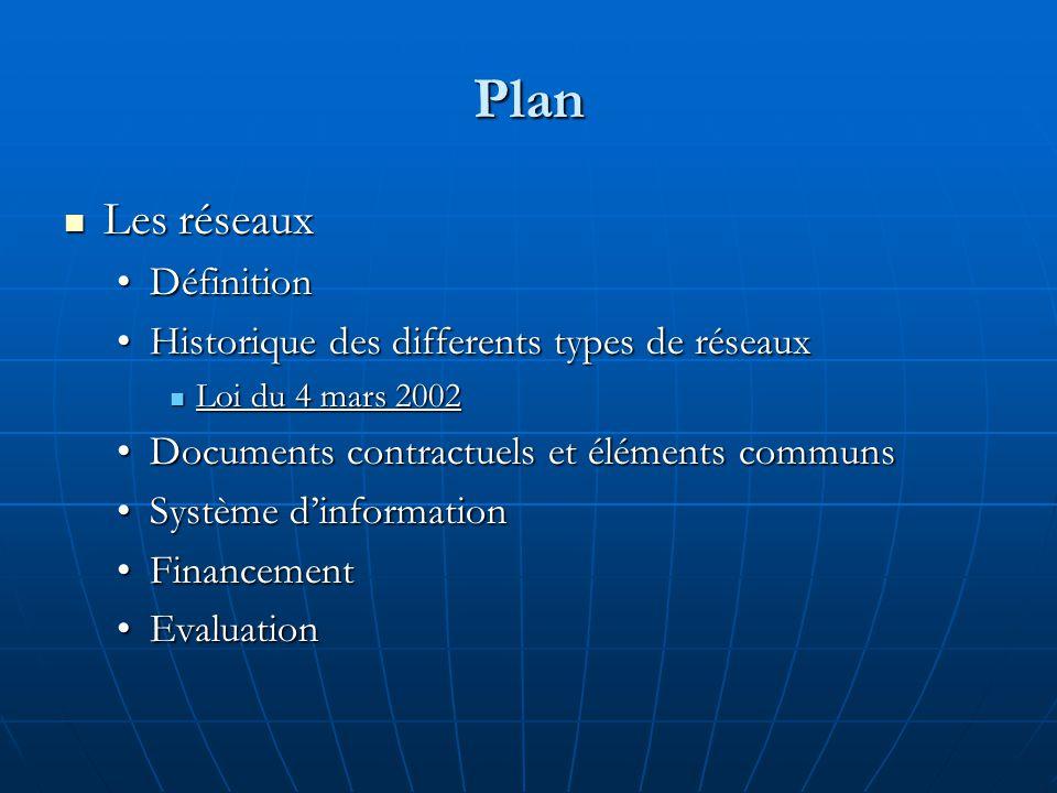 Plan Les réseaux Les réseaux DéfinitionDéfinition Historique des differents types de réseauxHistorique des differents types de réseaux Loi du 4 mars 2
