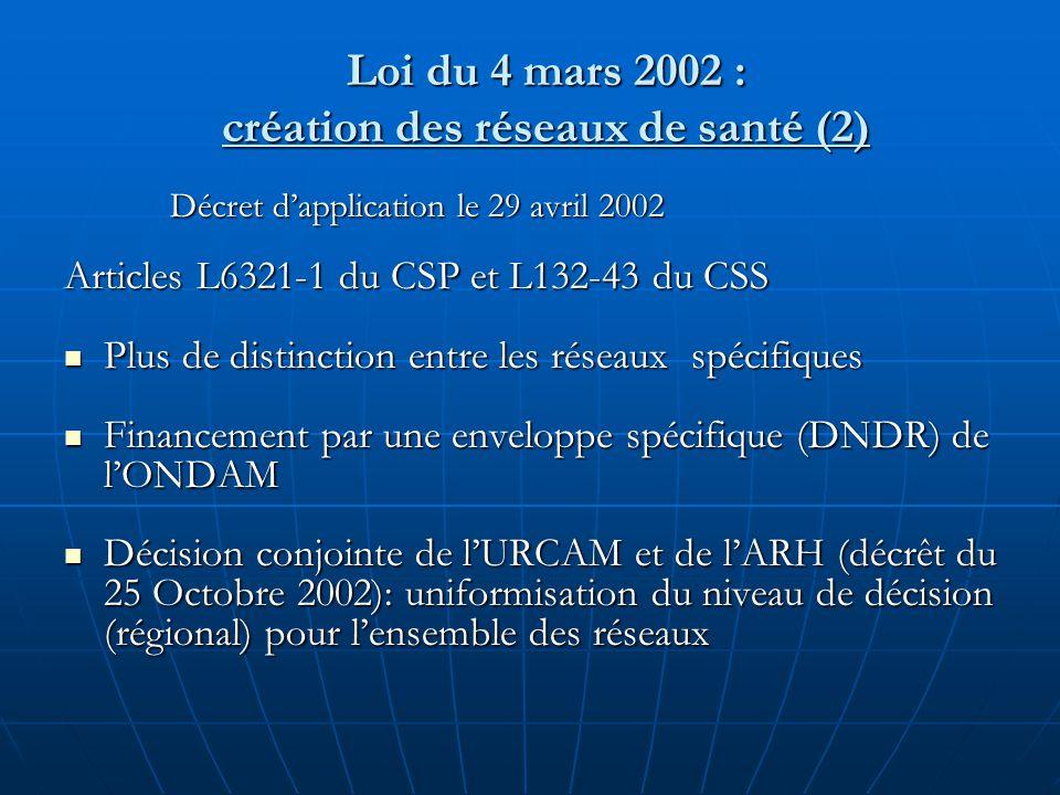 Loi du 4 mars 2002 : création des réseaux de santé (2) Décret d'application le 29 avril 2002 Articles L6321-1 du CSP et L132-43 du CSS Plus de distinction entre les réseaux spécifiques Plus de distinction entre les réseaux spécifiques Financement par une enveloppe spécifique (DNDR) de l'ONDAM Financement par une enveloppe spécifique (DNDR) de l'ONDAM Décision conjointe de l'URCAM et de l'ARH (décrêt du 25 Octobre 2002): uniformisation du niveau de décision (régional) pour l'ensemble des réseaux Décision conjointe de l'URCAM et de l'ARH (décrêt du 25 Octobre 2002): uniformisation du niveau de décision (régional) pour l'ensemble des réseaux