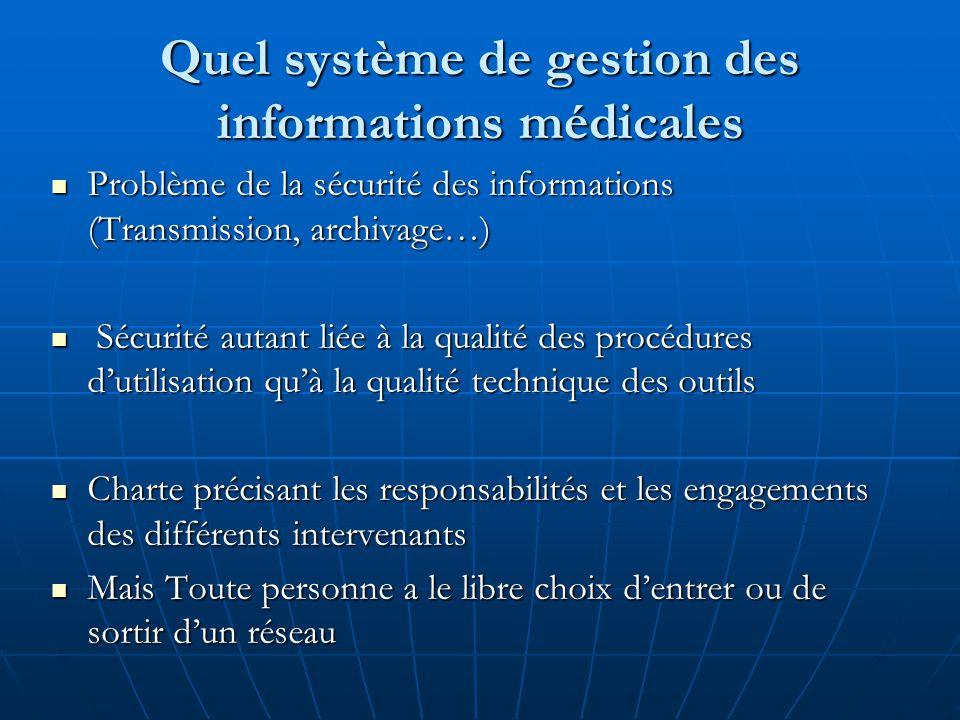 Quel système de gestion des informations médicales Problème de la sécurité des informations (Transmission, archivage…) Problème de la sécurité des inf