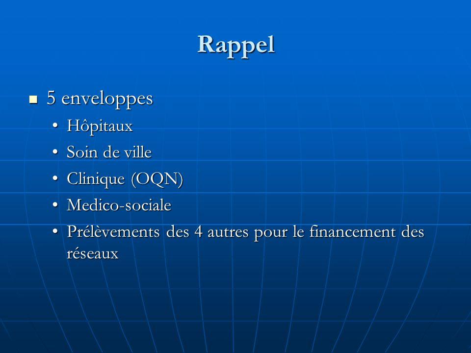 Rappel 5 enveloppes 5 enveloppes HôpitauxHôpitaux Soin de villeSoin de ville Clinique (OQN)Clinique (OQN) Medico-socialeMedico-sociale Prélèvements de