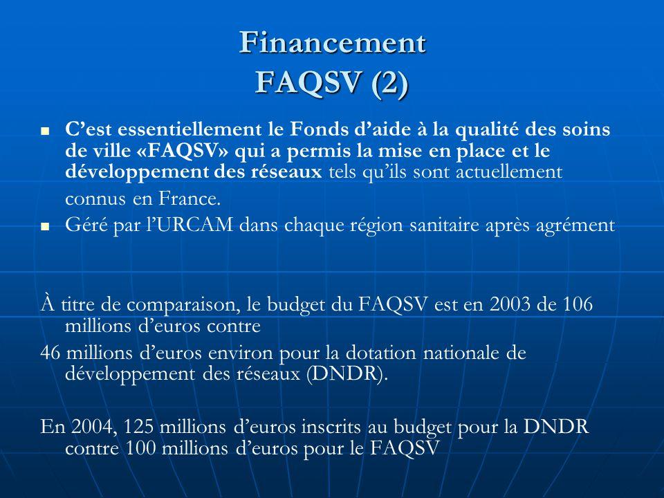 Financement FAQSV (2) C'est essentiellement le Fonds d'aide à la qualité des soins de ville «FAQSV» qui a permis la mise en place et le développement des réseaux tels qu'ils sont actuellement connus en France.