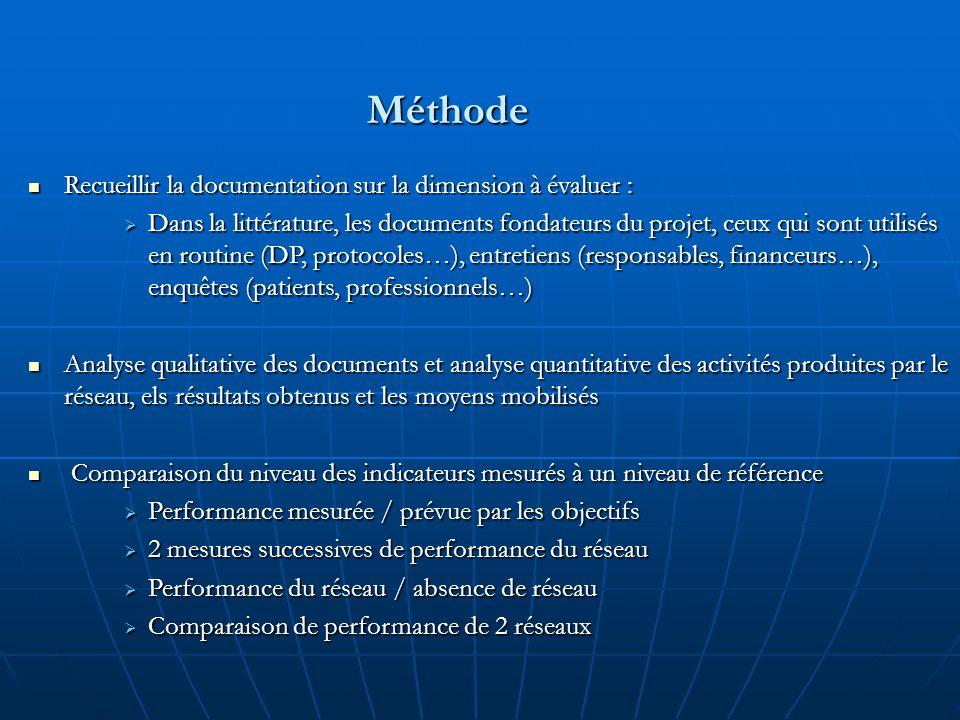 Méthode Recueillir la documentation sur la dimension à évaluer : Recueillir la documentation sur la dimension à évaluer :  Dans la littérature, les d
