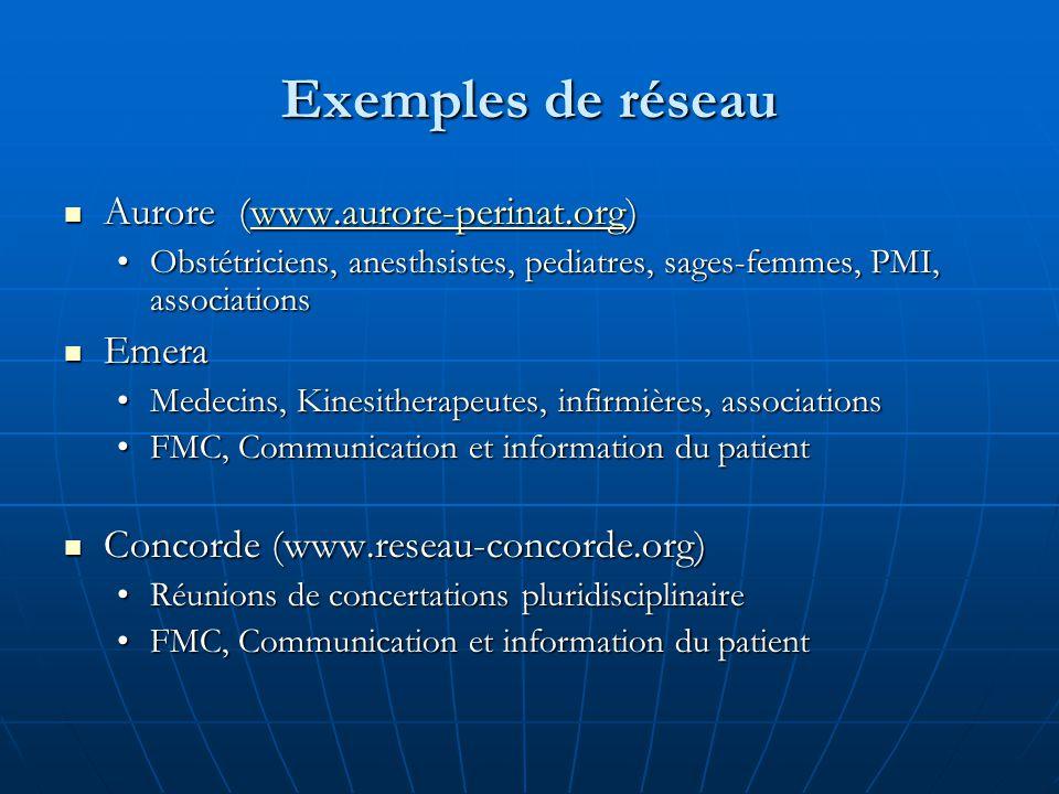 Exemples de réseau Aurore (www.aurore-perinat.org) Aurore (www.aurore-perinat.org)www.aurore-perinat.org Obstétriciens, anesthsistes, pediatres, sages-femmes, PMI, associationsObstétriciens, anesthsistes, pediatres, sages-femmes, PMI, associations Emera Emera Medecins, Kinesitherapeutes, infirmières, associationsMedecins, Kinesitherapeutes, infirmières, associations FMC, Communication et information du patientFMC, Communication et information du patient Concorde (www.reseau-concorde.org) Concorde (www.reseau-concorde.org) Réunions de concertations pluridisciplinaireRéunions de concertations pluridisciplinaire FMC, Communication et information du patientFMC, Communication et information du patient