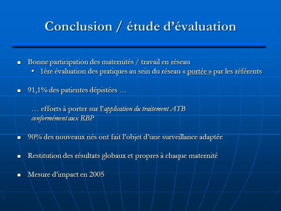 Conclusion / étude d'évaluation Bonne participation des maternités / travail en réseau Bonne participation des maternités / travail en réseau 1ère éva