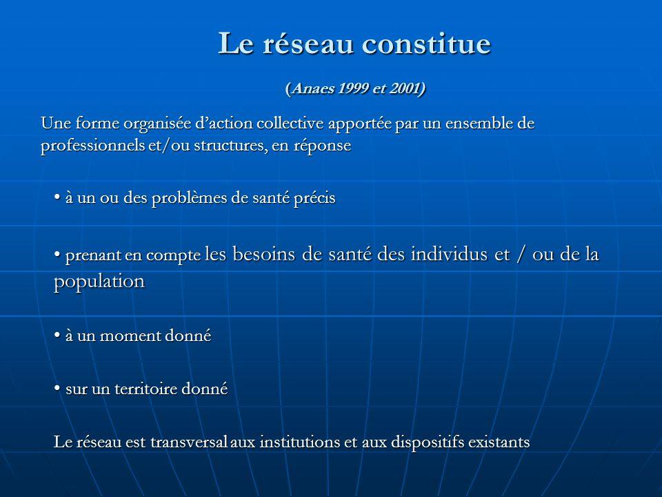 Le réseau constitue (Anaes 1999 et 2001) Une forme organisée d'action collective apportée par un ensemble de professionnels et/ou structures, en répon