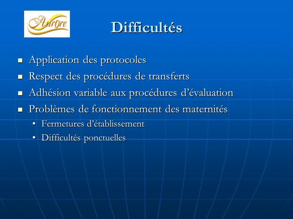 Difficultés Application des protocoles Application des protocoles Respect des procédures de transferts Respect des procédures de transferts Adhésion v