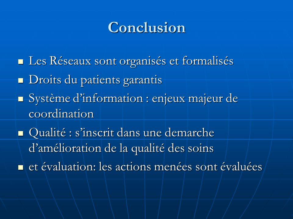 Conclusion Les Réseaux sont organisés et formalisés Les Réseaux sont organisés et formalisés Droits du patients garantis Droits du patients garantis Système d'information : enjeux majeur de coordination Système d'information : enjeux majeur de coordination Qualité : s'inscrit dans une demarche d'amélioration de la qualité des soins Qualité : s'inscrit dans une demarche d'amélioration de la qualité des soins et évaluation: les actions menées sont évaluées et évaluation: les actions menées sont évaluées