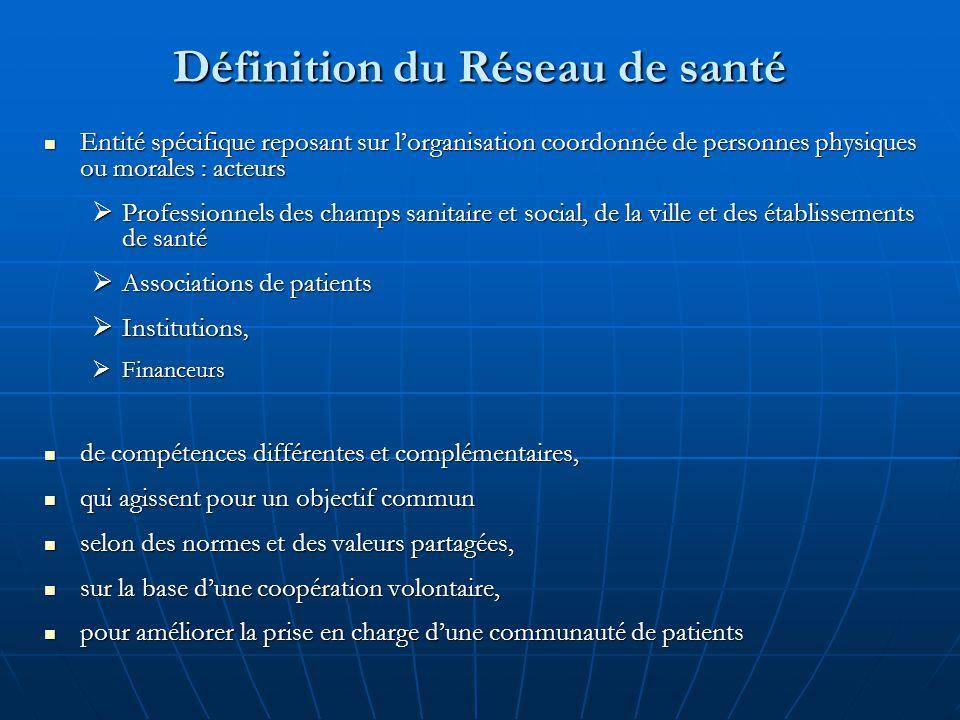 Définition du Réseau de santé Entité spécifique reposant sur l'organisation coordonnée de personnes physiques ou morales : acteurs Entité spécifique r