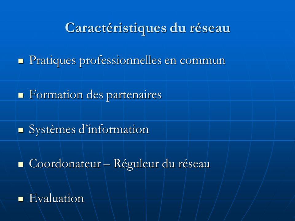 Caractéristiques du réseau Pratiques professionnelles en commun Pratiques professionnelles en commun Formation des partenaires Formation des partenaires Systèmes d'information Systèmes d'information Coordonateur – Réguleur du réseau Coordonateur – Réguleur du réseau Evaluation Evaluation