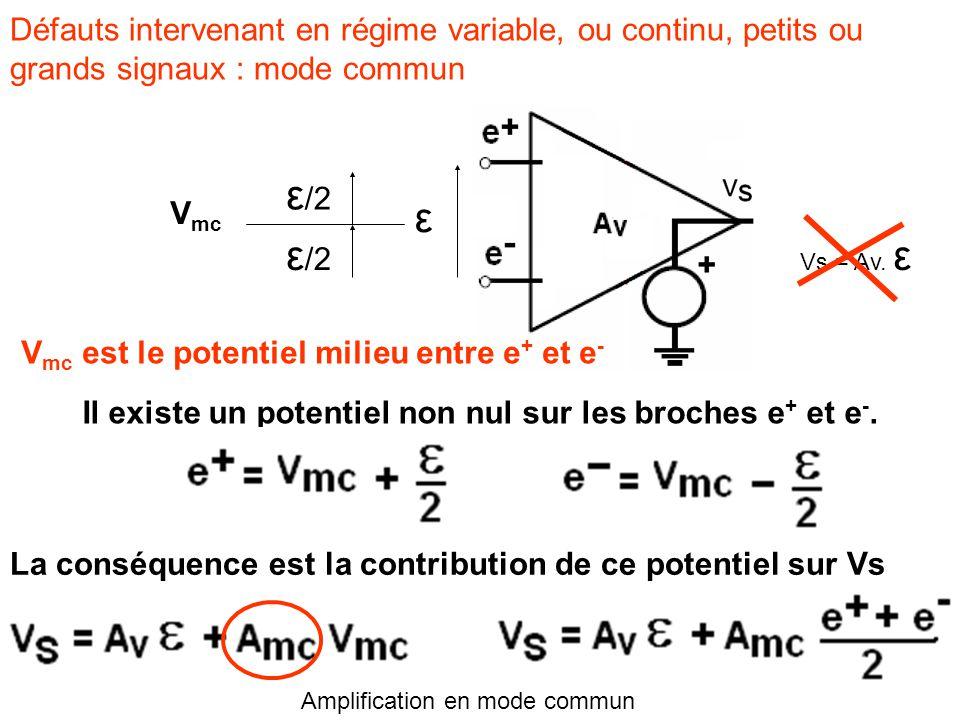 Défauts intervenant en régime variable, ou continu, petits ou grands signaux : mode commun Vs = Av.