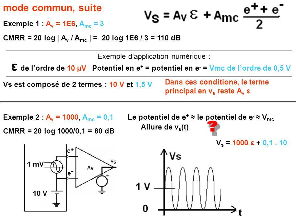 mode commun, suite Exemple 2 : A v = 1000, A mc = 0,1 V s = 1000 ε + 0,1.