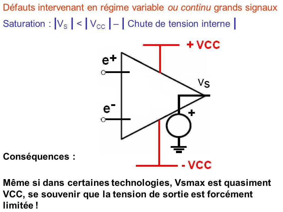 Saturation : | V S | < | V CC | – | Chute de tension interne | Conséquences : Même si dans certaines technologies, Vsmax est quasiment VCC, se souvenir que la tension de sortie est forcément limitée .
