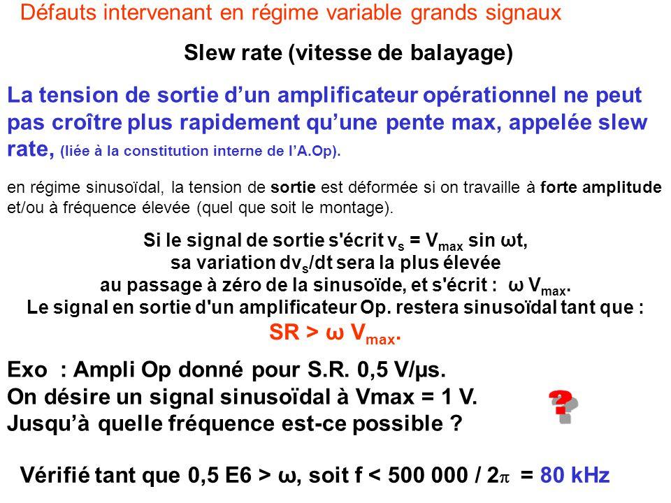 Défauts intervenant en régime variable grands signaux Slew rate (vitesse de balayage) Si le signal de sortie s écrit v s = V max sin ωt, sa variation dv s /dt sera la plus élevée au passage à zéro de la sinusoïde, et s écrit : ω V max.
