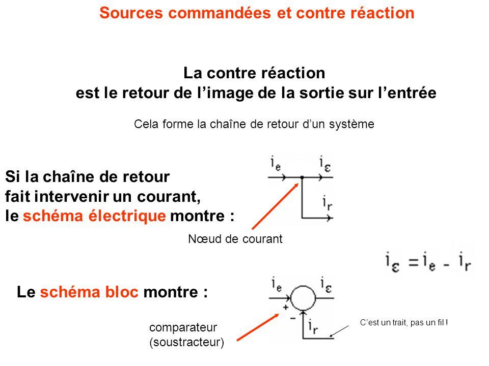 Sources commandées et contre réaction La contre réaction est le retour de l'image de la sortie sur l'entrée Cela forme la chaîne de retour d'un système Si la chaîne de retour fait intervenir un courant, le schéma électrique montre : Le schéma bloc montre : comparateur (soustracteur) Nœud de courant C'est un trait, pas un fil !