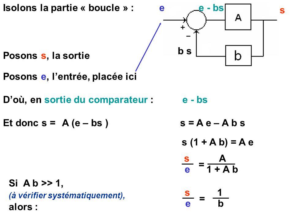 Isolons la partie « boucle » : Posons s, la sortie s b s Posons e, l'entrée, placée ici e D'où, en sortie du comparateur :e - bs Et donc s =A (e – bs )s = A e – A b s s (1 + A b) = A e s A e 1 + A b = Si A b >> 1, (à vérifier systématiquement), alors : s 1 e b =