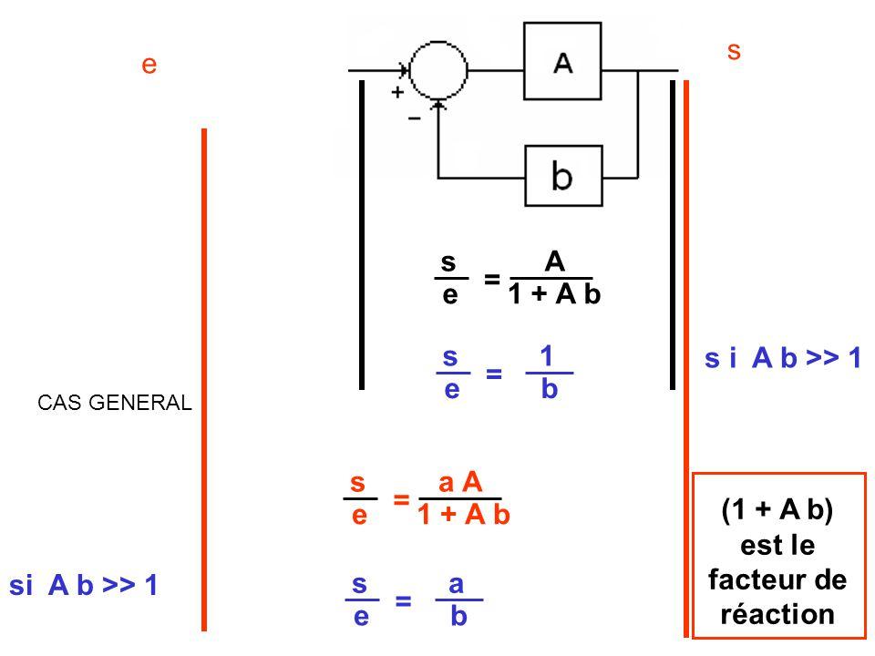 s A e 1 + A b = s i A b >> 1 s 1 e b = s a A e 1 + A b = s a e b = si A b >> 1 (1 + A b) est le facteur de réaction s e CAS GENERAL