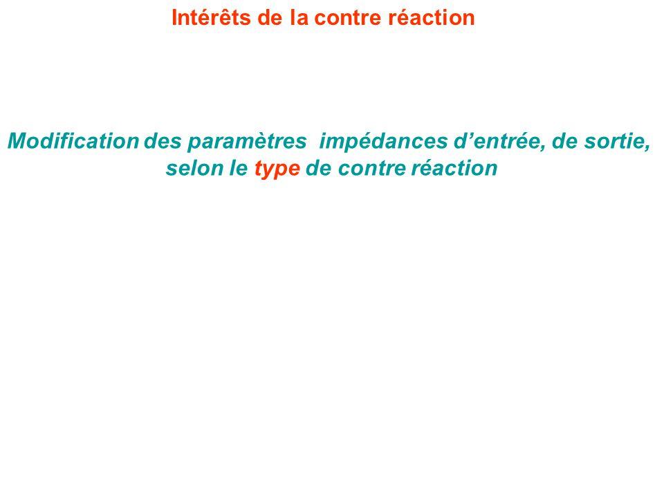 Intérêts de la contre réaction Modification des paramètres impédances d'entrée, de sortie, selon le type de contre réaction