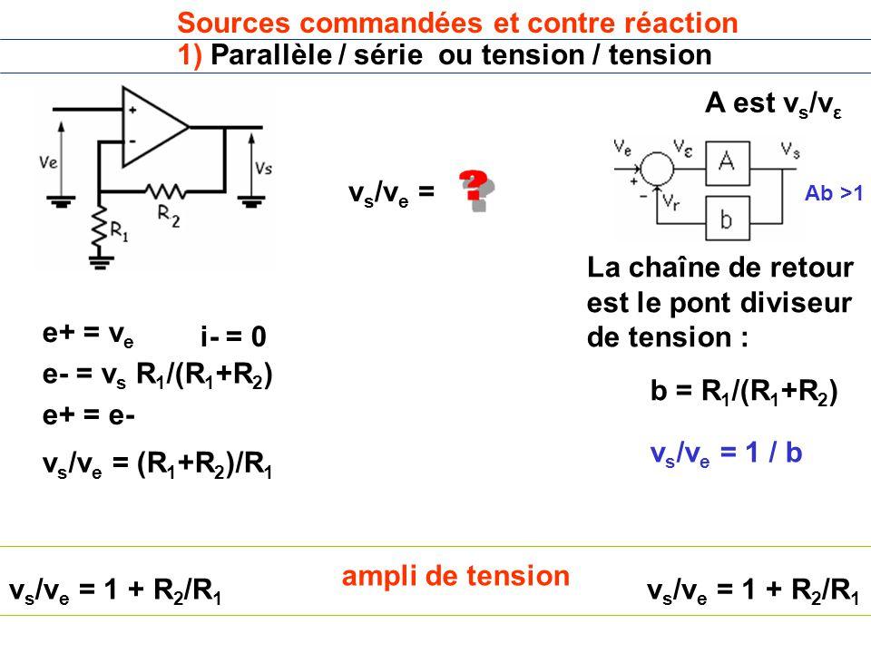 Sources commandées et contre réaction 1) Parallèle / série ou tension / tension e+ = v e e- = v s R 1 /(R 1 +R 2 ) e+ = e- v s /v e = (R 1 +R 2 )/R 1 v s /v e = 1 + R 2 /R 1 La chaîne de retour est le pont diviseur de tension : b = R 1 /(R 1 +R 2 ) v s /v e = 1 + R 2 /R 1 v s /v e = 1 / b ampli de tension A est v s /v ε i- = 0 v s /v e = Ab >1