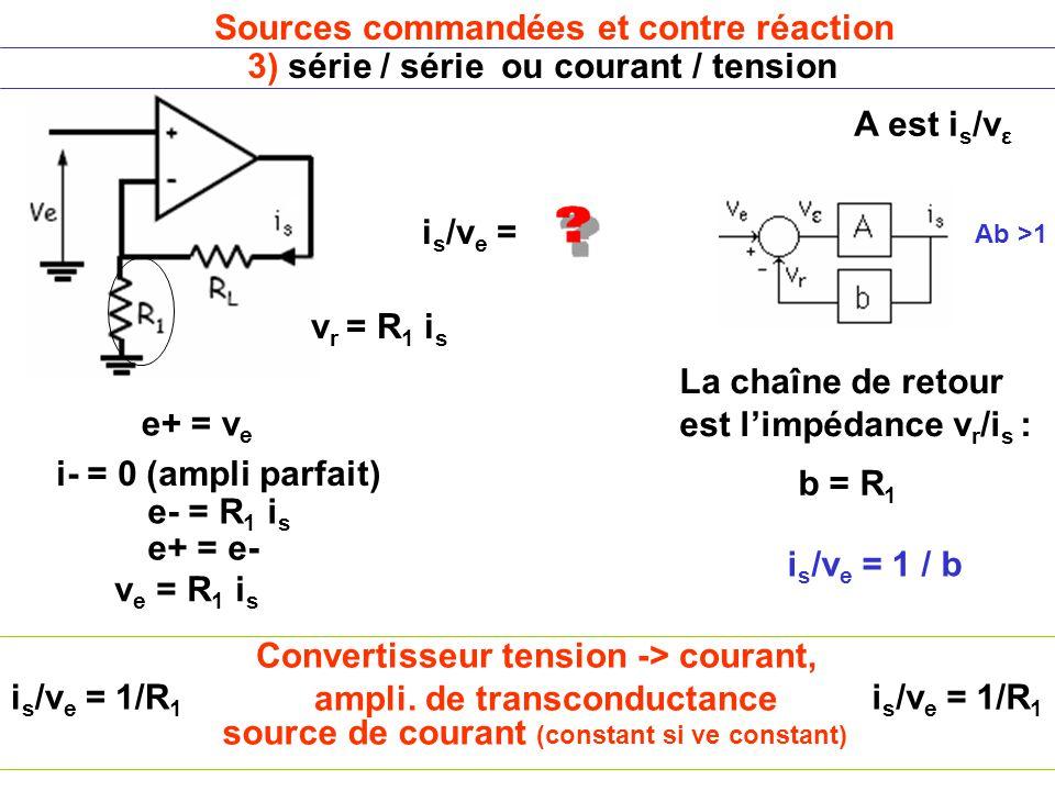 Sources commandées et contre réaction 3) série / série ou courant / tension i s /v e = 1 / b La chaîne de retour est l'impédance v r /i s : b = R 1 i- = 0 (ampli parfait) e+ = v e e- = R 1 i s e+ = e- i s /v e = 1/R 1 v e = R 1 i s i s /v e = 1/R 1 A est i s /v ε source de courant (constant si ve constant) Convertisseur tension -> courant, ampli.