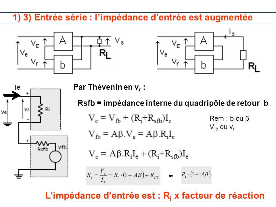1) 3) Entrée série : l'impédance d'entrée est augmentée Par Thévenin en v r : Rsfb = impédance interne du quadripôle de retour b ≈ L'impédance d'entrée est : R i x facteur de réaction Rem : b ou β V fb ou v r Ie