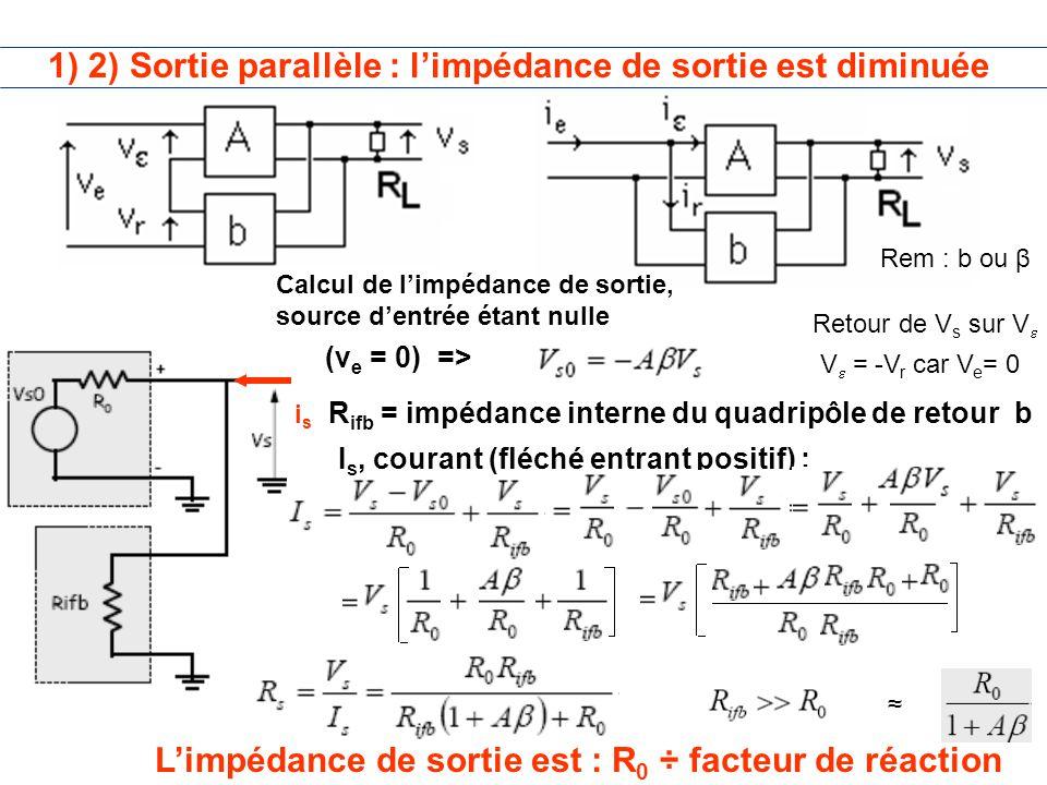 1) 2) Sortie parallèle : l'impédance de sortie est diminuée R ifb = impédance interne du quadripôle de retour b ≈ L'impédance de sortie est : R 0 ÷ facteur de réaction Calcul de l'impédance de sortie, source d'entrée étant nulle (v e = 0) => I s, courant (fléché entrant positif) : isis Rem : b ou β Retour de V s sur V  V  = -V r car V e = 0