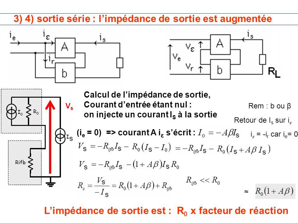 3) 4) sortie série : l'impédance de sortie est augmentée ≈ L'impédance de sortie est : R 0 x facteur de réaction Calcul de l'impédance de sortie, Courant d'entrée étant nul : on injecte un courant I S à la sortie (i e = 0) => courant A i ε s'écrit : Rem : b ou β Retour de I s sur i  i  = -i r car i e = 0 VsVs