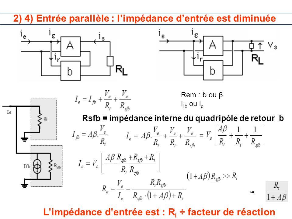 2) 4) Entrée parallèle : l'impédance d'entrée est diminuée L'impédance d'entrée est : R i ÷ facteur de réaction ≈ Rsfb = impédance interne du quadripôle de retour b Rem : b ou β I fb ou i ε