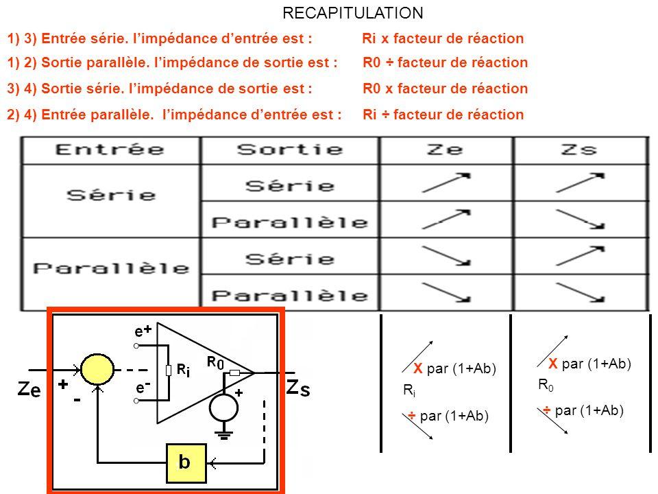 1) 3) Entrée série.l'impédance d'entrée est : Ri x facteur de réaction 1) 2) Sortie parallèle.