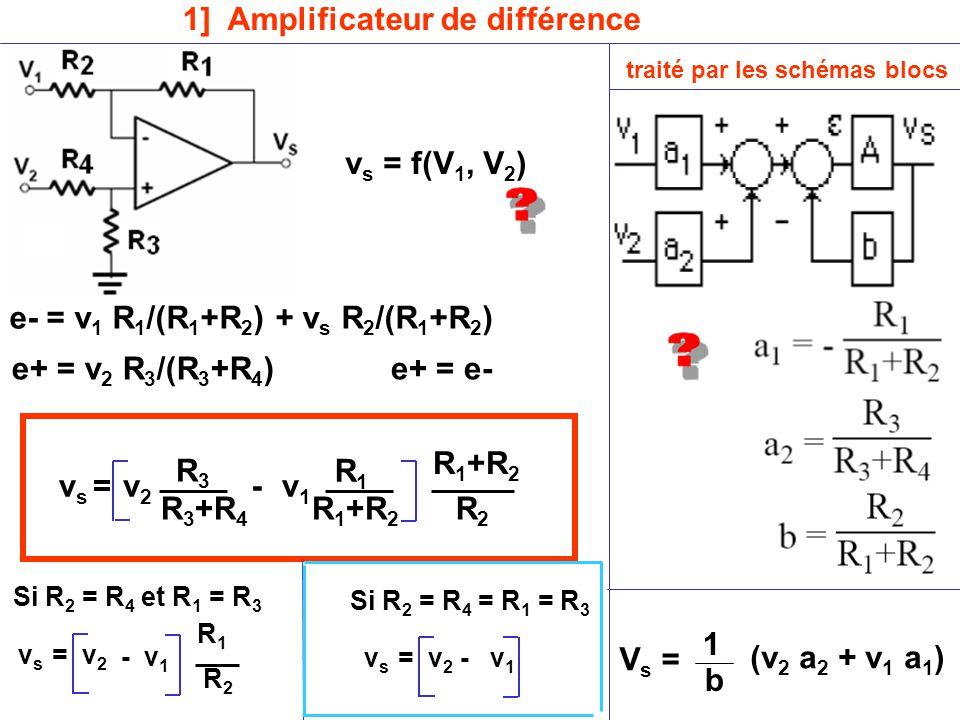 e+ = v 2 R 3 /(R 3 +R 4 )e+ = e- v s = f(V 1, V 2 ) e- = v 1 R 1 /(R 1 +R 2 ) + v s R 2 /(R 1 +R 2 ) vsvs =v2v2 v1v1 R3R3 R 3 +R 4 R1R1 R 1 +R 2 - R2R2 1] Amplificateur de différence Si R 2 = R 4 et R 1 = R 3 vsvs =v2v2 v1v1 - R1R1 R2R2 Si R 2 = R 4 = R 1 = R 3 vsvs =v2v2 v1v1 - traité par les schémas blocs (v 2 a 2 + v 1 a 1 ) 1 b V s =