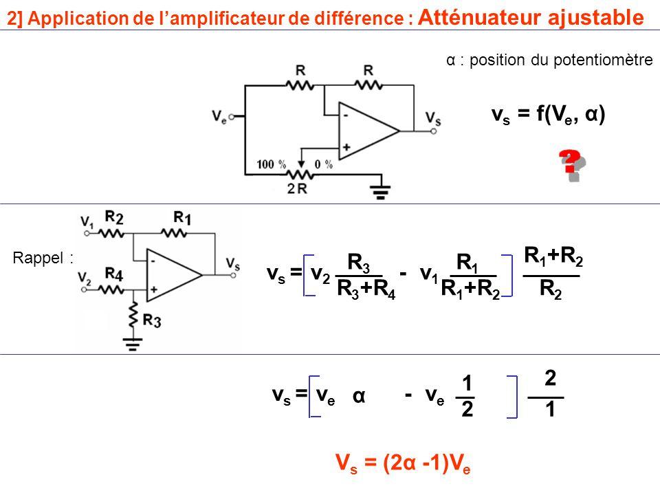 v s = f(V e, α) 2] Application de l'amplificateur de différence : Atténuateur ajustable α : position du potentiomètre vsvs =v2v2 v1v1 R3R3 R 3 +R 4 R1R1 R 1 +R 2 - R2R2 Rappel : vsvs =veve veve 1 2 - 2 1 α V s = (2α -1)V e