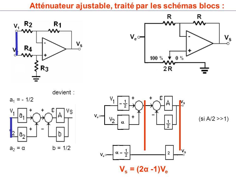 Atténuateur ajustable, traité par les schémas blocs : devient : b = 1/2 a 1 = - 1/2 a 2 = α (si A/2 >>1) V s = (2α -1)V e