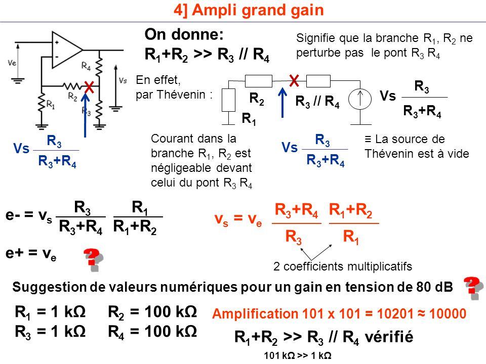 4] Ampli grand gain On donne: R 1 +R 2 >> R 3 // R 4 Signifie que la branche R 1, R 2 ne perturbe pas le pont R 3 R 4 R 3 R 1 R 3 +R 4 R 1 +R 2 e- = v s e+ = v e R 3 R 1 R 3 +R 4 R 1 +R 2 v s = v e 2 coefficients multiplicatifs Suggestion de valeurs numériques pour un gain en tension de 80 dB R 1 = 1 kΩ R 2 = 100 kΩ R 3 = 1 kΩ R 4 = 100 kΩ Amplification 101 x 101 = 10201 ≈ 10000 R 1 +R 2 >> R 3 // R 4 vérifié En effet, par Thévenin : Vs R3R3 R 3 +R 4 R 3 // R 4 R2R2 R1R1 ≡ La source de Thévenin est à vide Vs R3R3 R 3 +R 4 Courant dans la branche R 1, R 2 est négligeable devant celui du pont R 3 R 4 Vs R3R3 R 3 +R 4 101 kΩ >> 1 kΩ