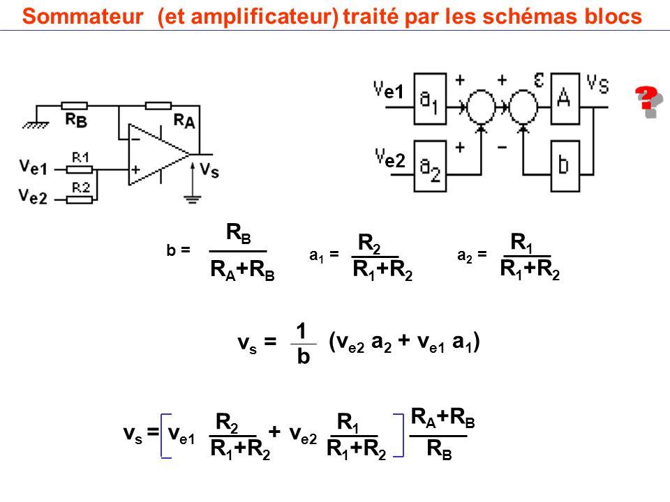 b = R A +R B RBRB a 1 = R2R2 R 1 +R 2 a 2 = R1R1 R 1 +R 2 (v e2 a 2 + v e1 a 1 ) 1 b v s = vsvs =v e1 v e2 R2R2 R 1 +R 2 R1R1 + R A +R B RBRB Sommateur (et amplificateur) traité par les schémas blocs