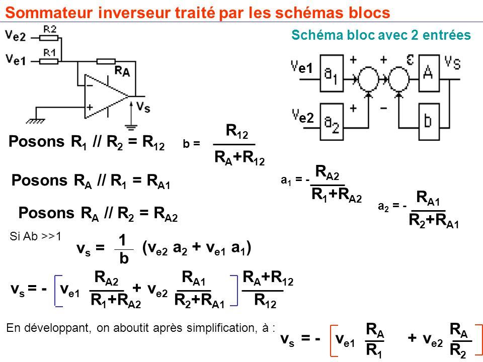 Schéma bloc avec 2 entrées vsvs = -v e1 v e2 R A2 R 1 +R A2 R A1 R 2 +R A1 + R A +R 12 R 12 b = R A +R 12 R 12 a 1 = - R A2 R 1 +R A2 a 2 = - R A1 R 2 +R A1 (v e2 a 2 + v e1 a 1 ) 1 b v s = Si Ab >>1 Posons R 1 // R 2 = R 12 Posons R A // R 1 = R A1 Posons R A // R 2 = R A2 vsvs = -v e1 v e2 RARA R1R1 RARA R2R2 + En développant, on aboutit après simplification, à : Sommateur inverseur traité par les schémas blocs
